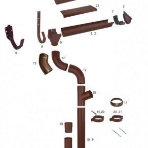 Отводнителна система BRAMAC Stabicor M